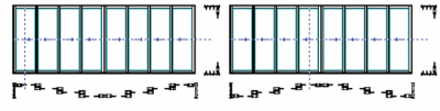 System 8 skrzydeł aktywny – system 4-torowy. Systemy przesuwne i harmonijkowe Panorama. Profilnet Tarnowskie Góry Śląsk Gliwice Pyskowice